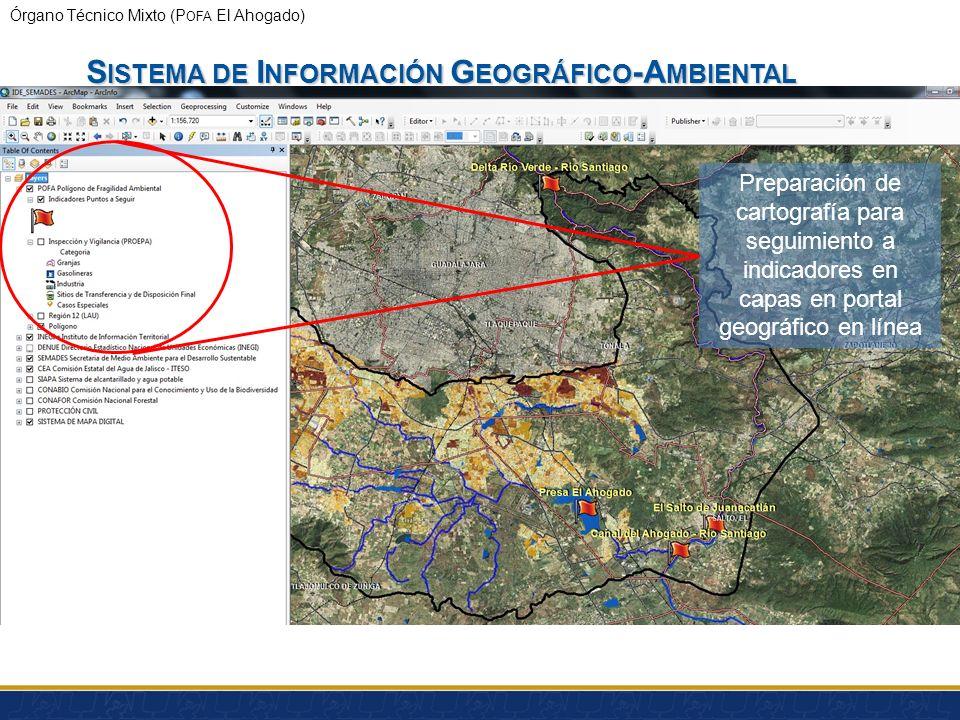 Sistema de Información Geográfico-Ambiental