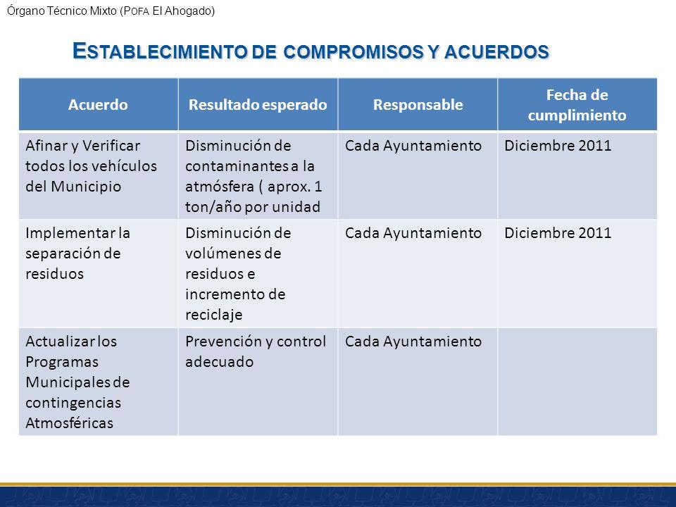 Establecimiento de compromisos y acuerdos