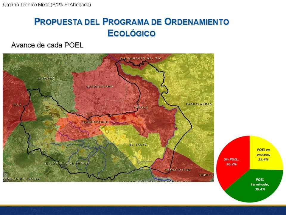 Propuesta del Programa de Ordenamiento Ecológico