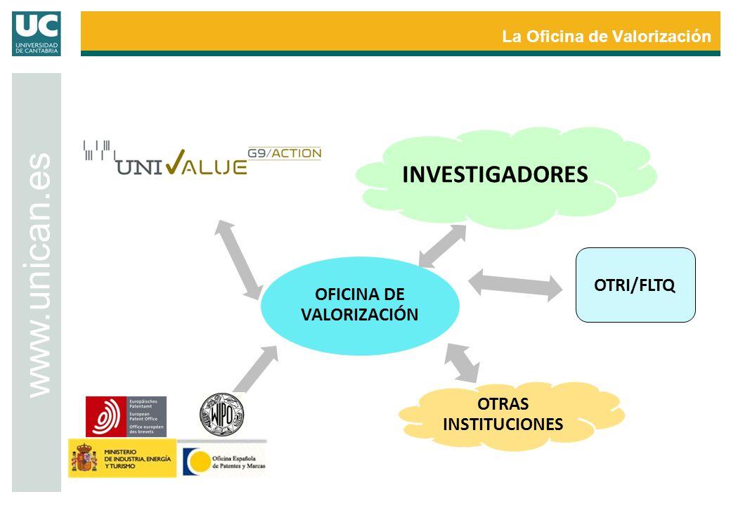 La Oficina de Valorización