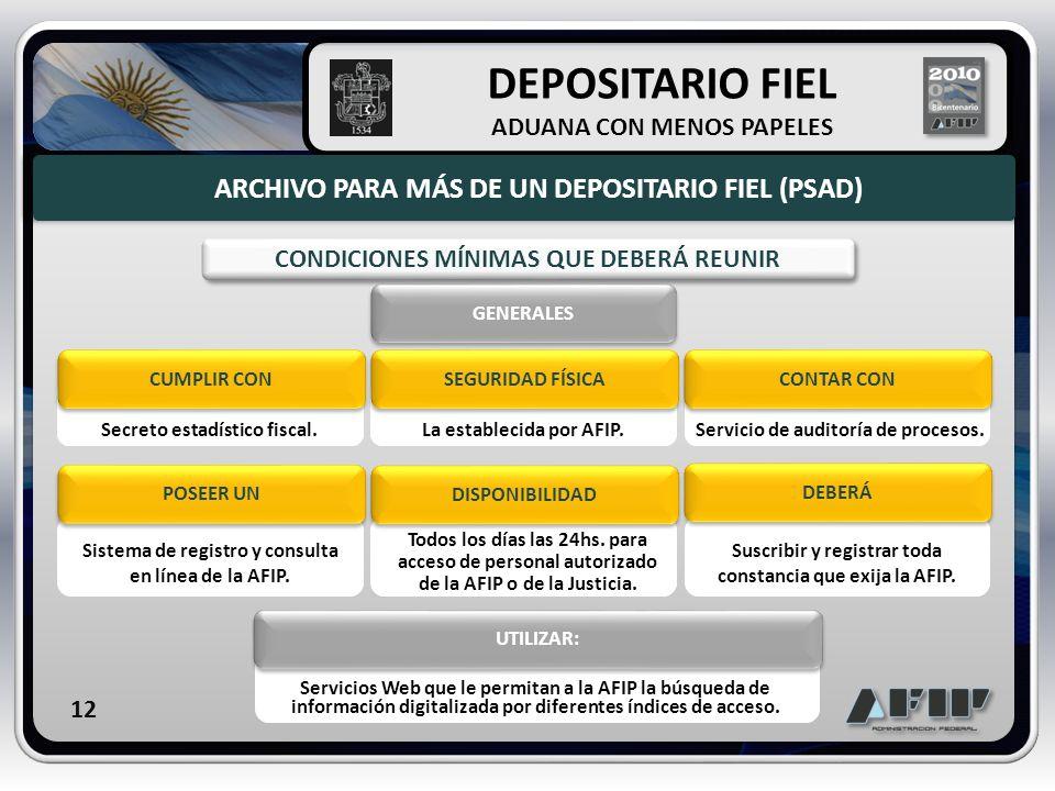 DEPOSITARIO FIEL ARCHIVO PARA MÁS DE UN DEPOSITARIO FIEL (PSAD)