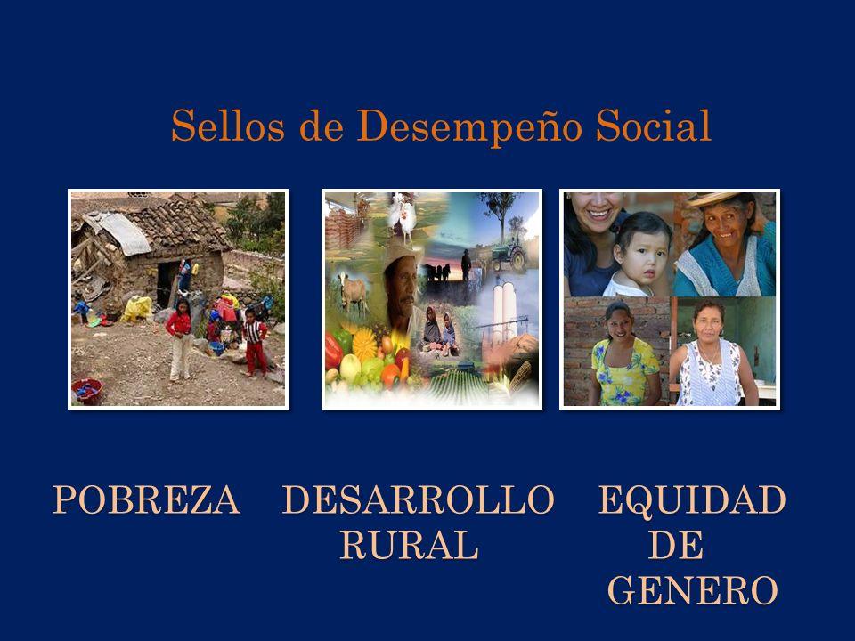 Pobreza Desarrollo Equidad Rural de genero