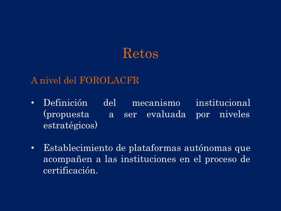 Retos A nivel del FOROLACFR