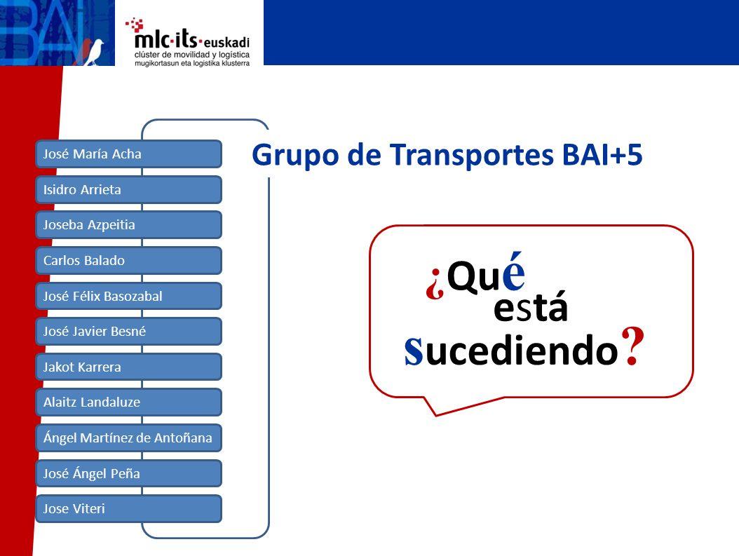 sucediendo ¿Qué está Grupo de Transportes BAI+5 José María Acha