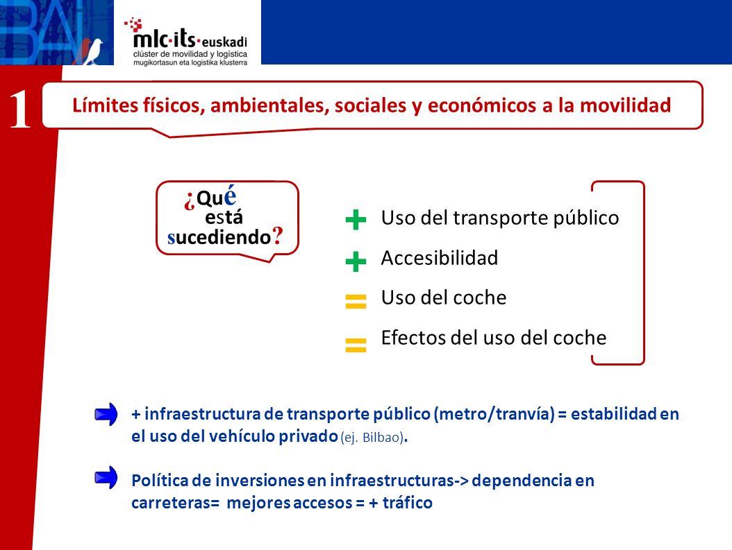 Límites físicos, ambientales, sociales y económicos a la movilidad