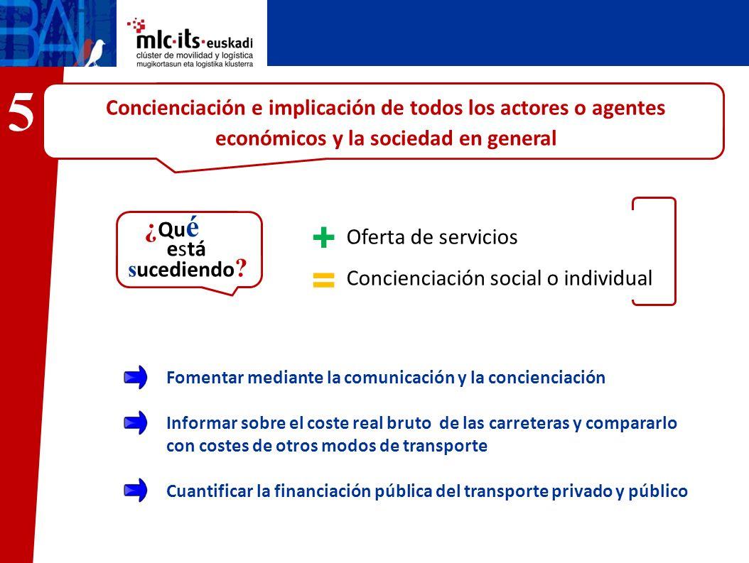 5Concienciación e implicación de todos los actores o agentes económicos y la sociedad en general. ¿Qué.