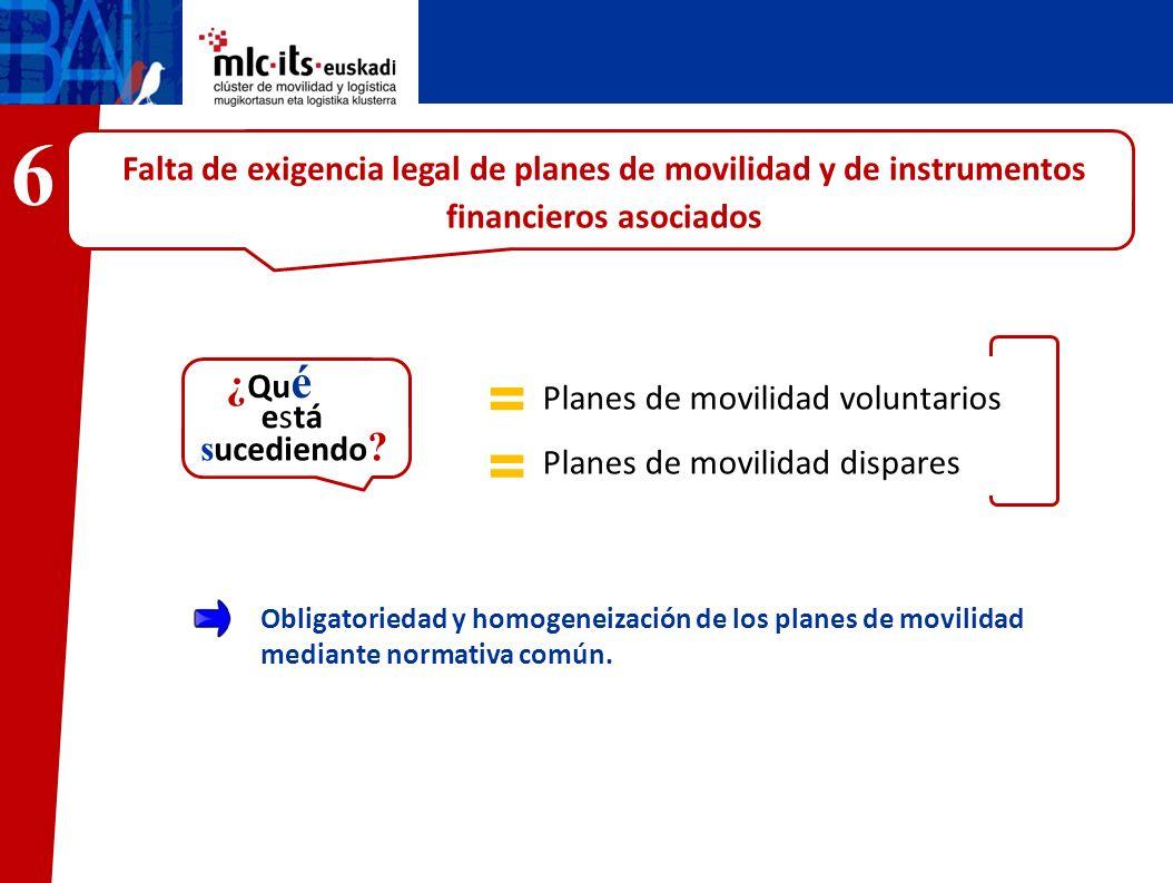 6Falta de exigencia legal de planes de movilidad y de instrumentos financieros asociados. ¿Qué. está.