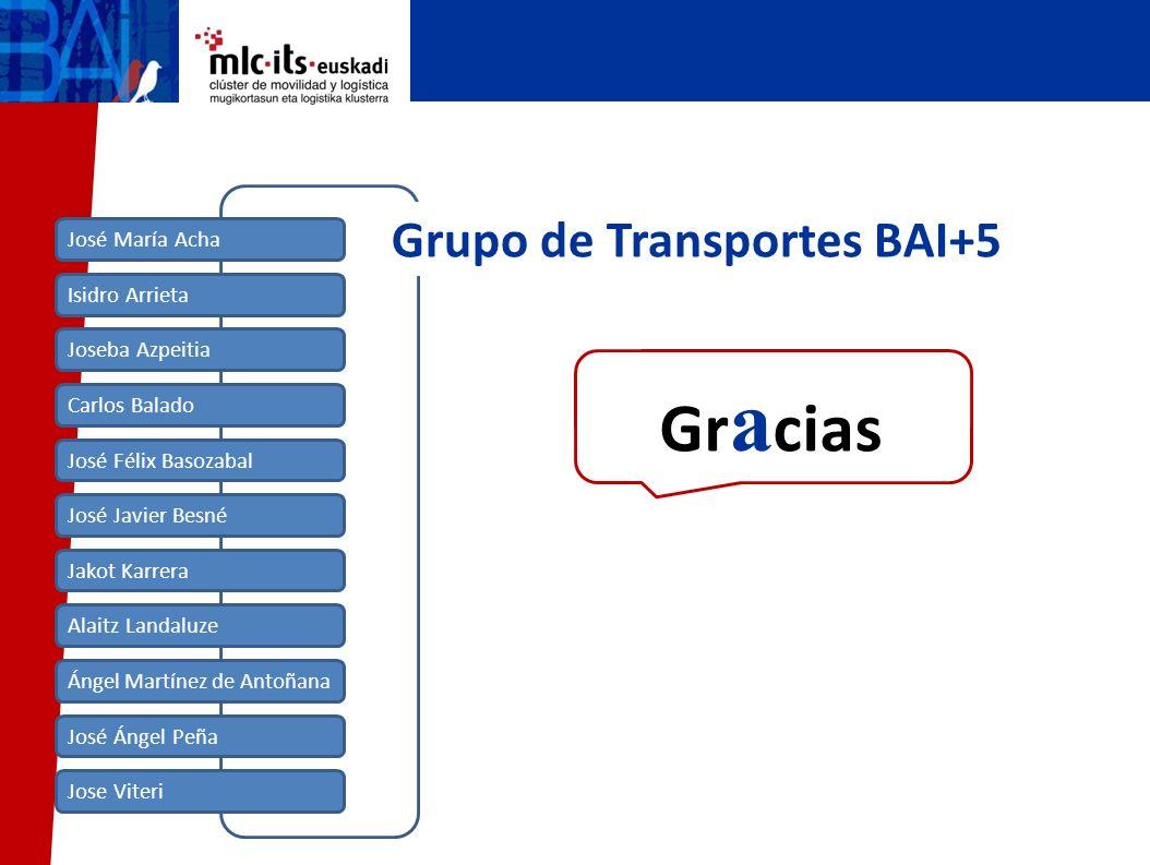 Gracias Grupo de Transportes BAI+5 José María Acha Isidro Arrieta
