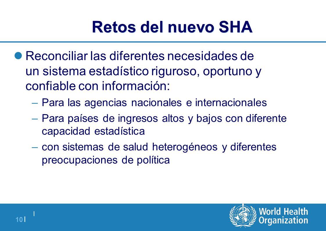 Retos del nuevo SHA Reconciliar las diferentes necesidades de un sistema estadístico riguroso, oportuno y confiable con información: