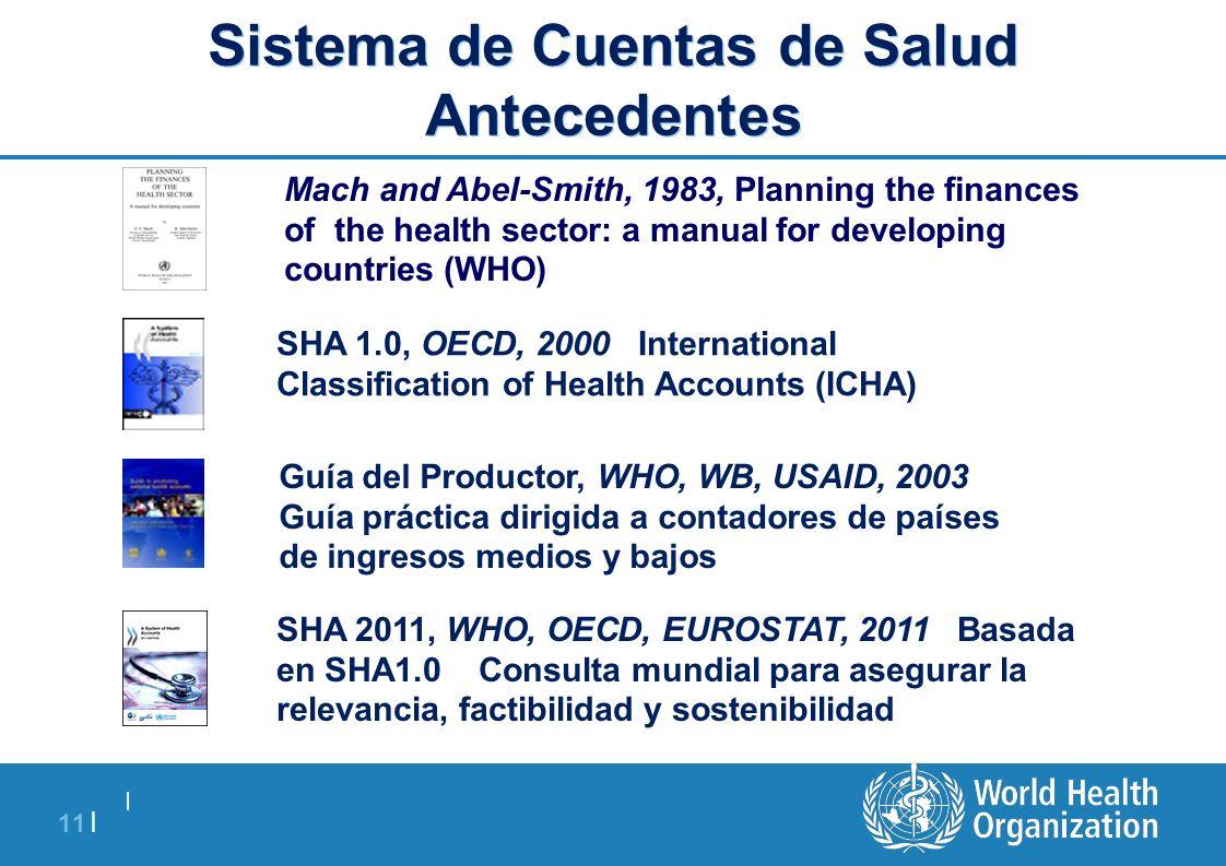 Sistema de Cuentas de Salud Antecedentes