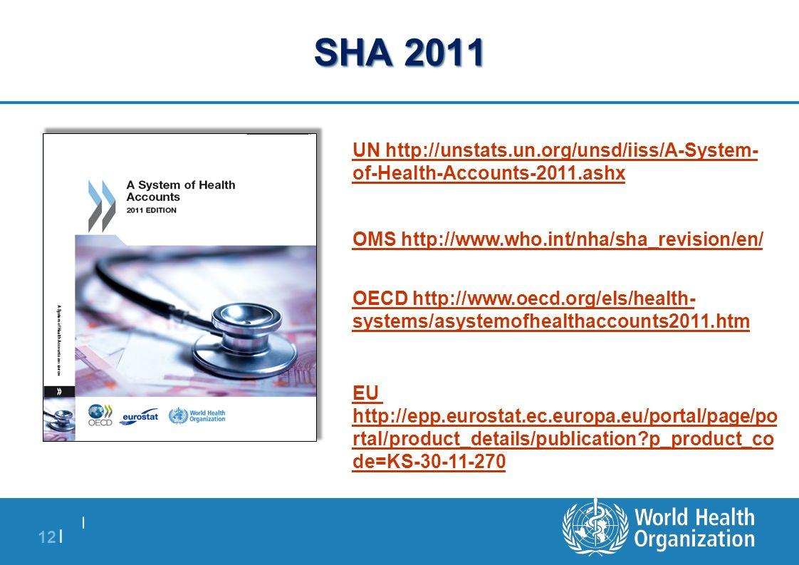 SHA 2011 UN http://unstats.un.org/unsd/iiss/A-System-of-Health-Accounts-2011.ashx. OMS http://www.who.int/nha/sha_revision/en/