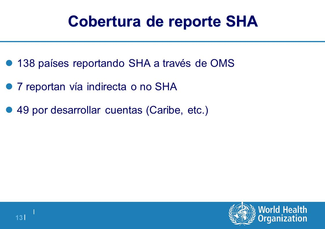 Cobertura de reporte SHA