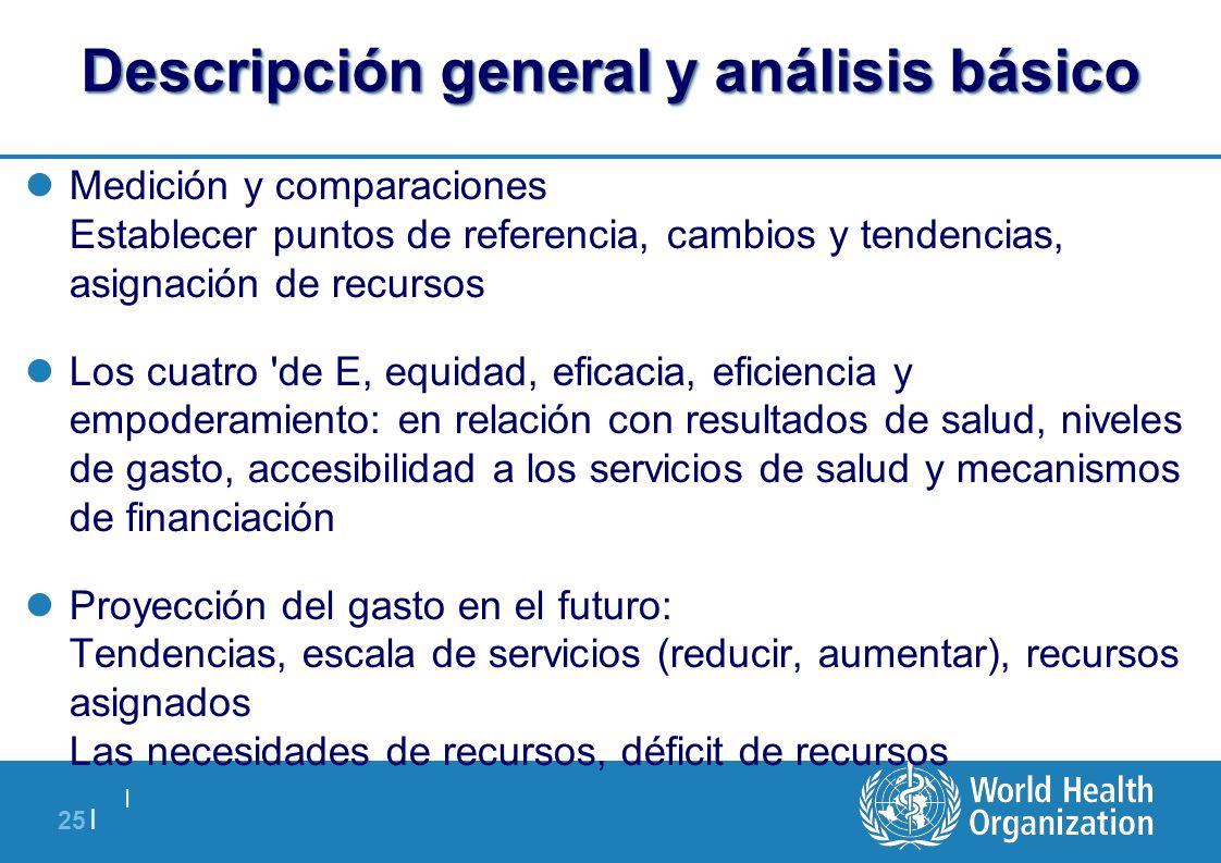 Descripción general y análisis básico