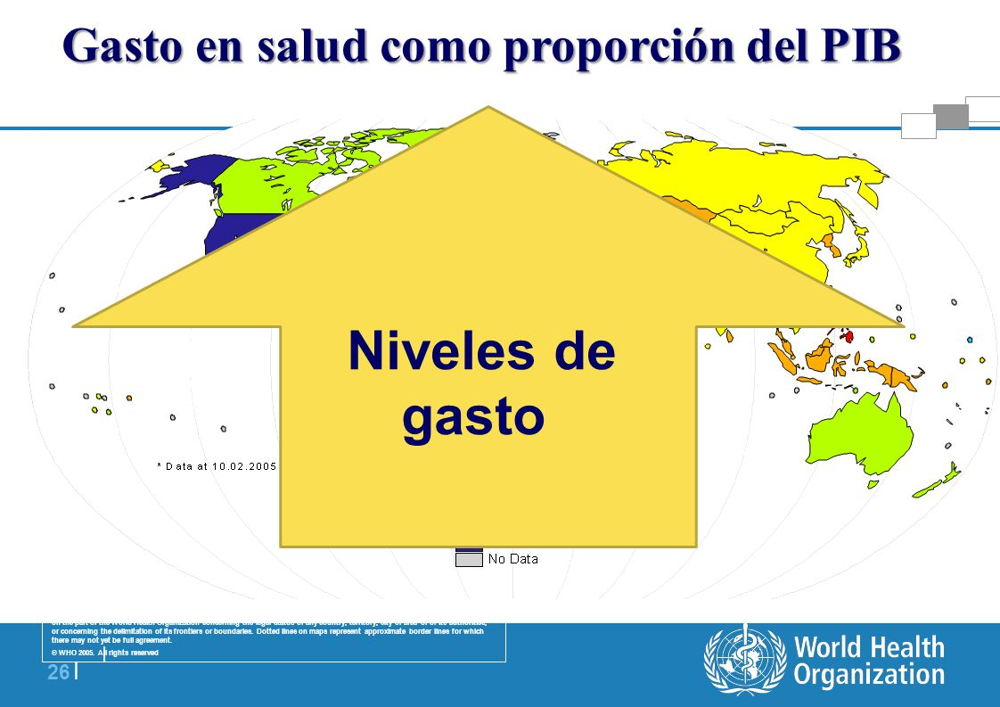 Gasto en salud como proporción del PIB
