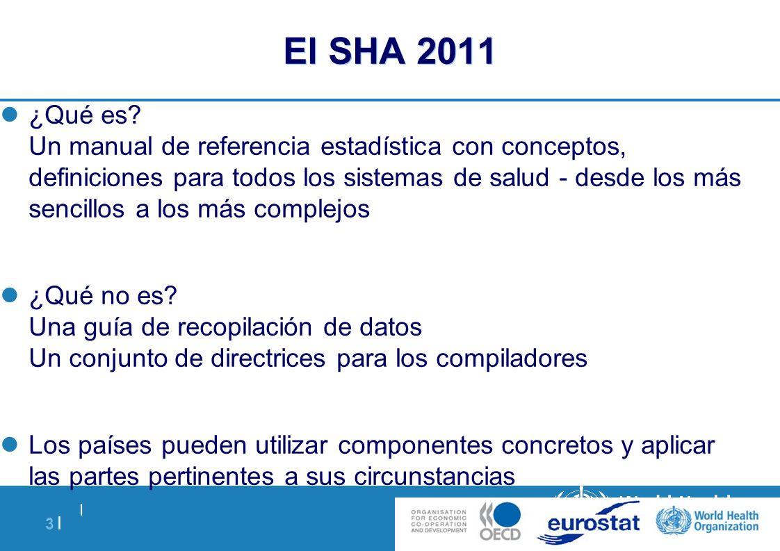 El SHA 2011