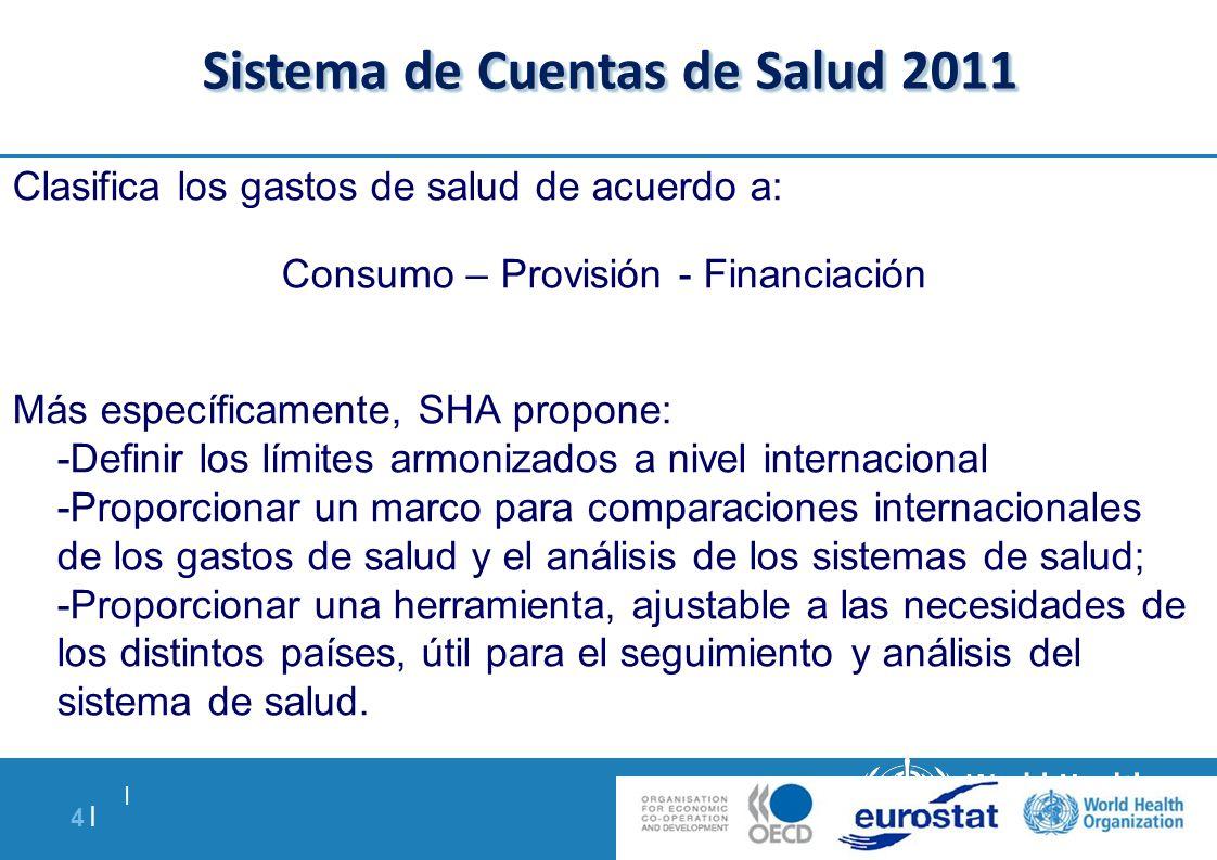 Sistema de Cuentas de Salud 2011
