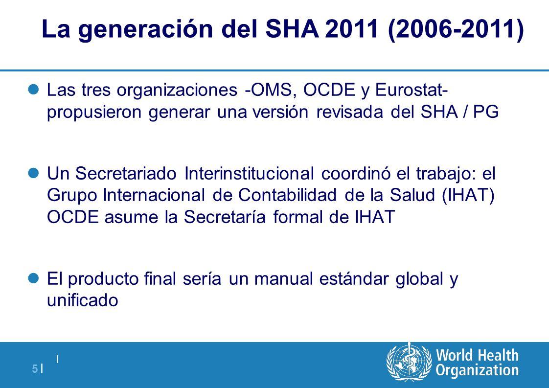 La generación del SHA 2011 (2006-2011)