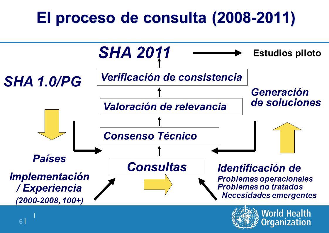El proceso de consulta (2008-2011)