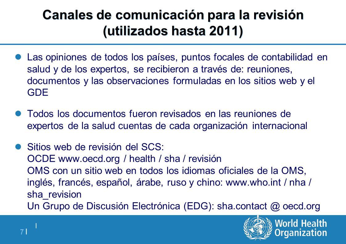 Canales de comunicación para la revisión (utilizados hasta 2011)