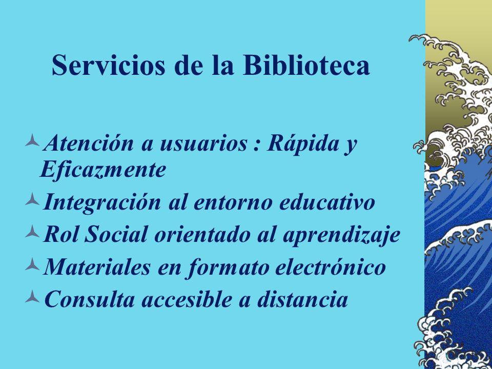 Servicios de la Biblioteca