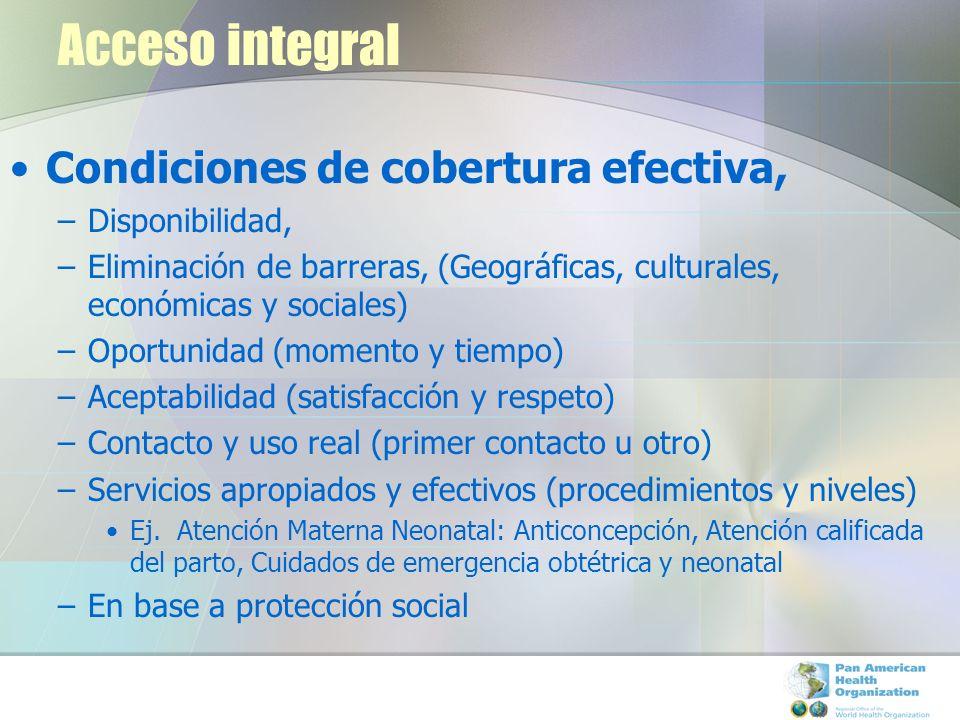 Acceso integral Condiciones de cobertura efectiva, Disponibilidad,