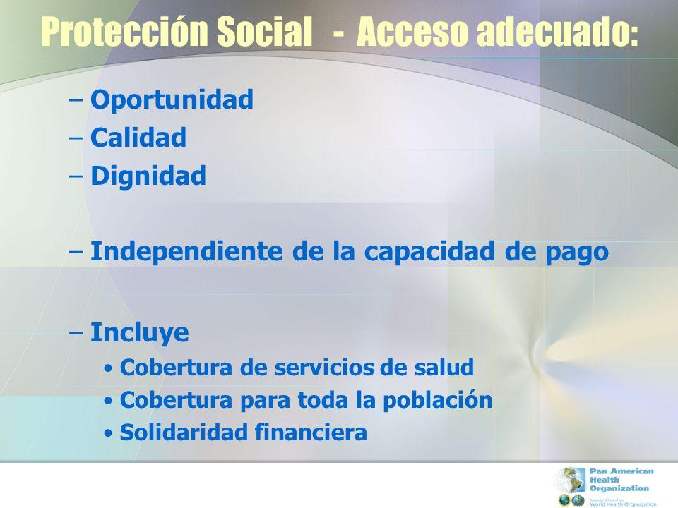 Protección Social - Acceso adecuado: