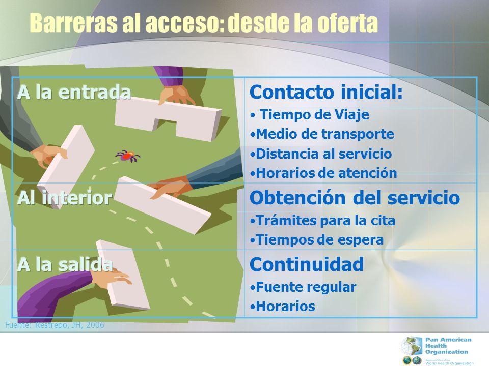 Barreras al acceso: desde la oferta