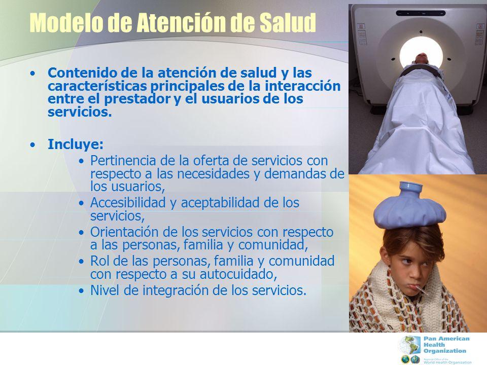 Modelo de Atención de Salud
