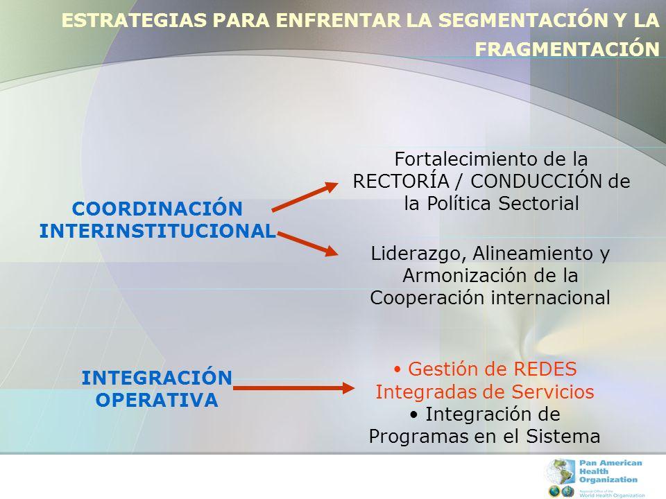 COORDINACIÓN INTERINSTITUCIONAL INTEGRACIÓN OPERATIVA
