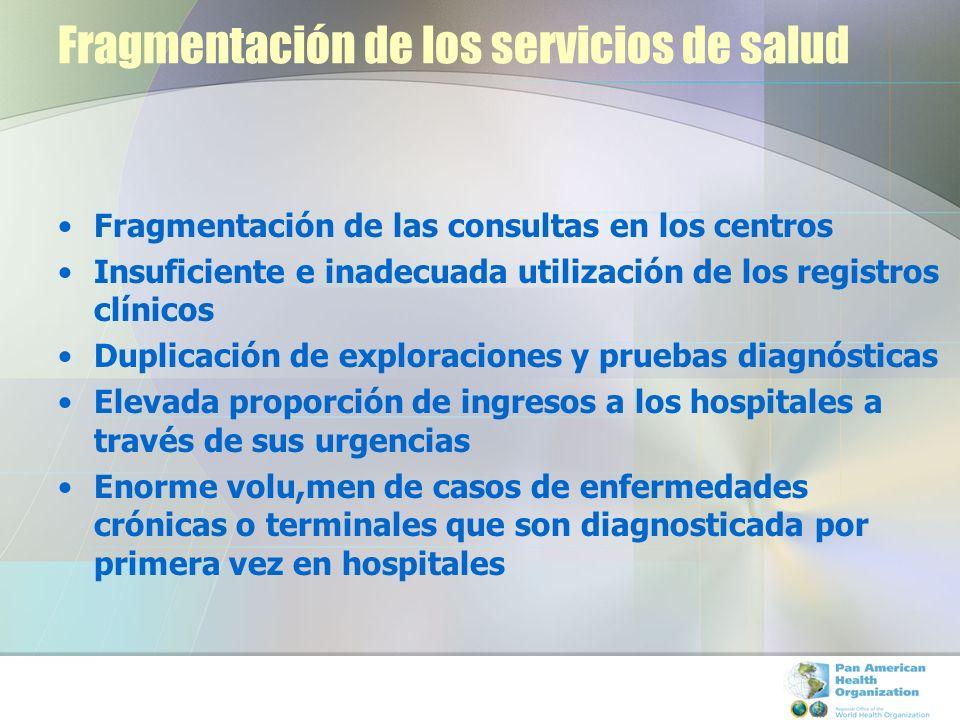 Fragmentación de los servicios de salud