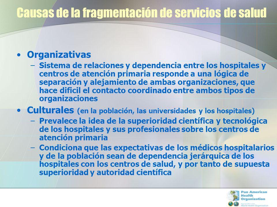 Causas de la fragmentación de servicios de salud