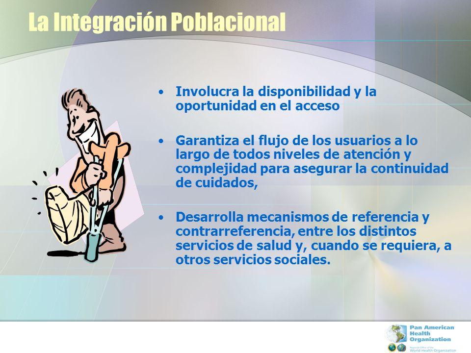 La Integración Poblacional