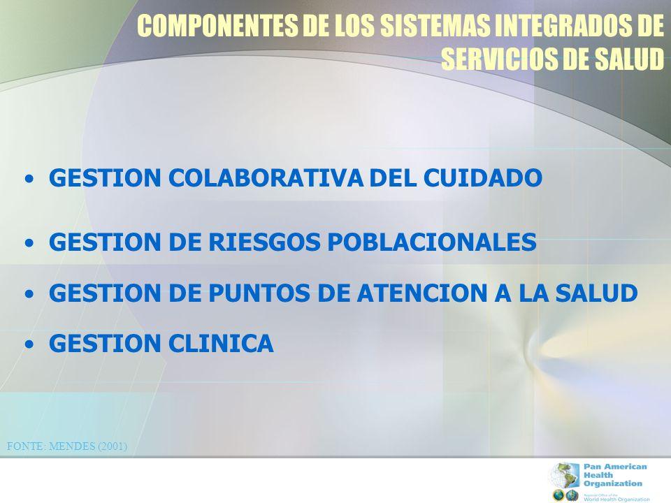 COMPONENTES DE LOS SISTEMAS INTEGRADOS DE SERVICIOS DE SALUD