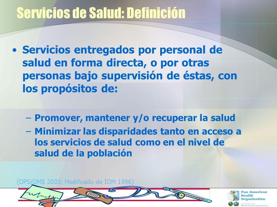 Servicios de Salud: Definición