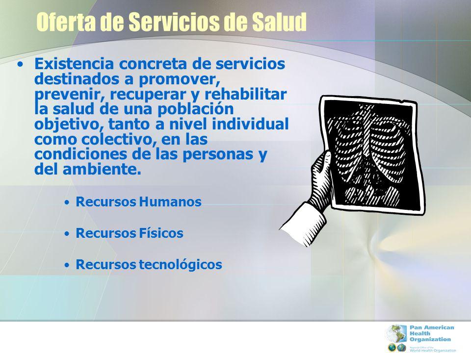 Oferta de Servicios de Salud