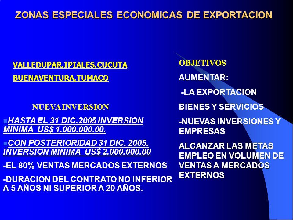 ZONAS ESPECIALES ECONOMICAS DE EXPORTACION