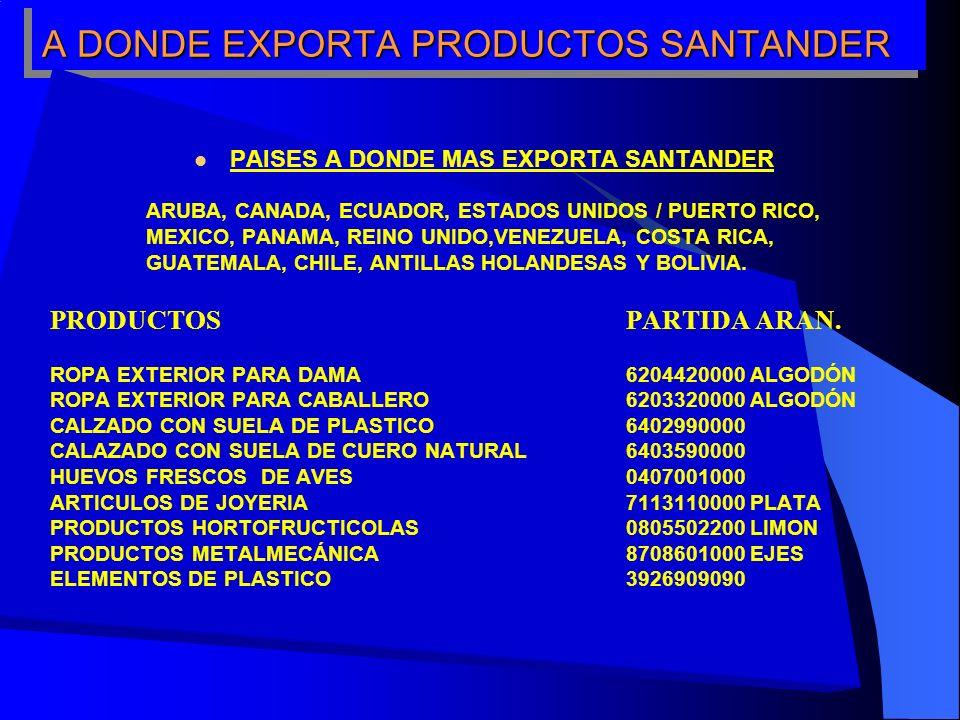 A DONDE EXPORTA PRODUCTOS SANTANDER