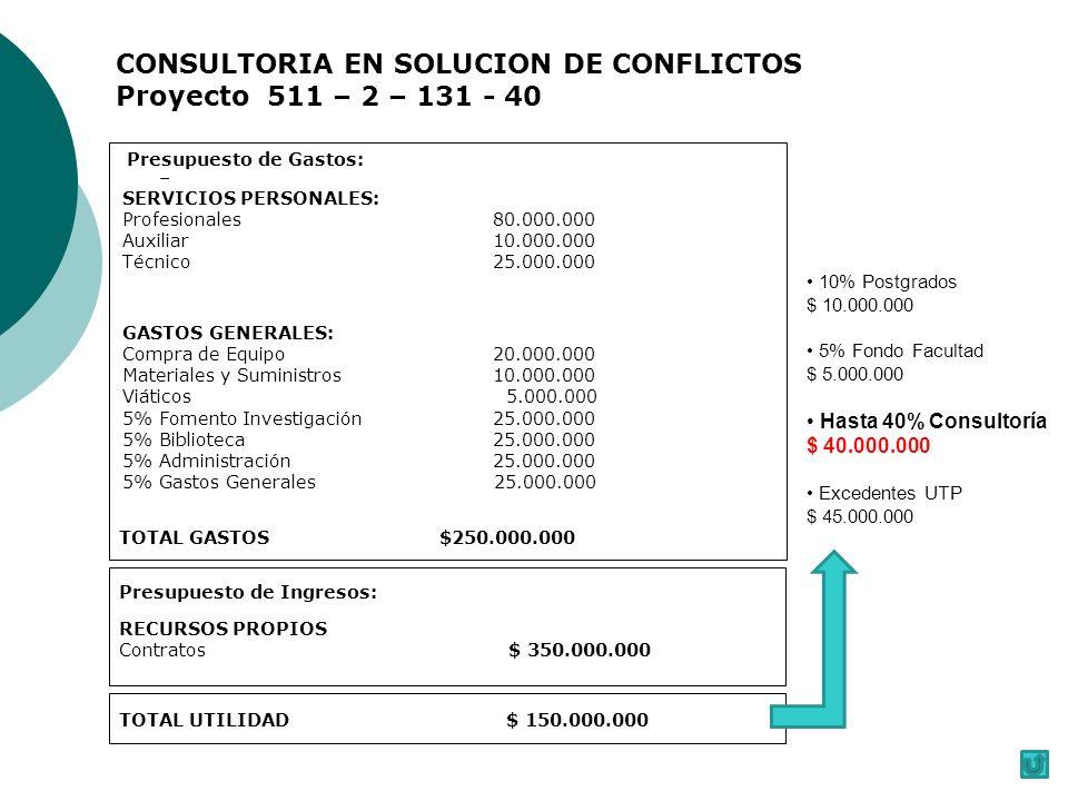 CONSULTORIA EN SOLUCION DE CONFLICTOS Proyecto 511 – 2 – 131 - 40