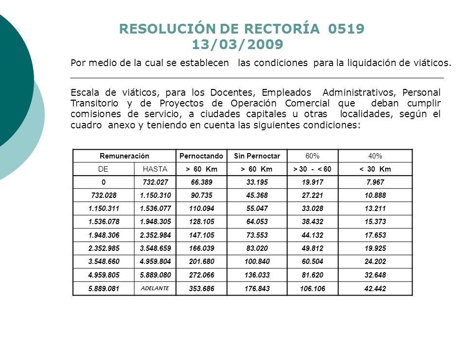 RESOLUCIÓN DE RECTORÍA 0519