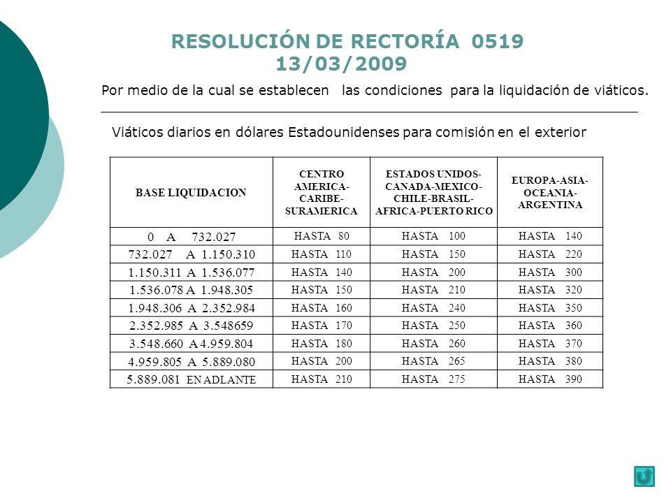 RESOLUCIÓN DE RECTORÍA 0519 13/03/2009