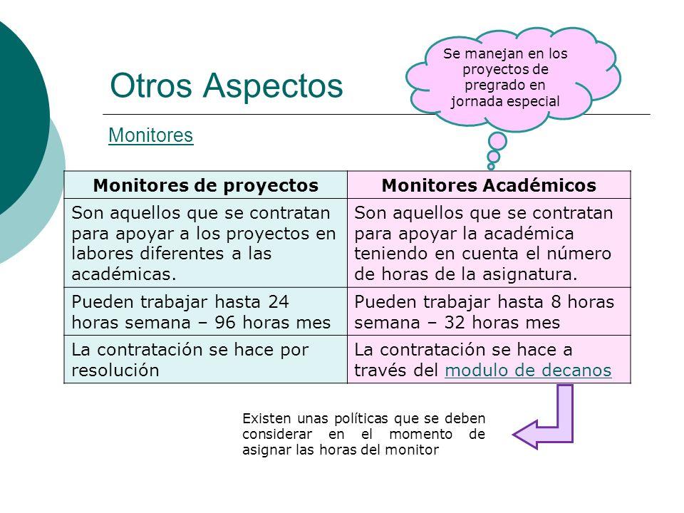 Monitores de proyectos