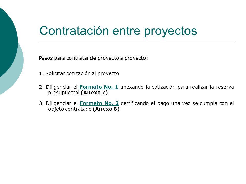 Contratación entre proyectos