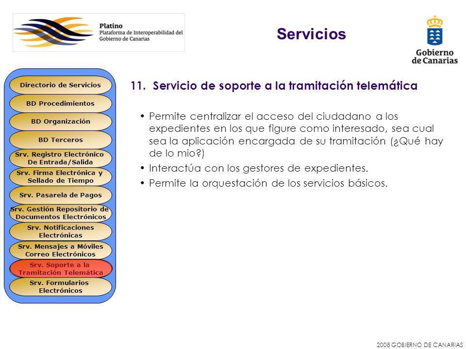 Servicios 11. Servicio de soporte a la tramitación telemática