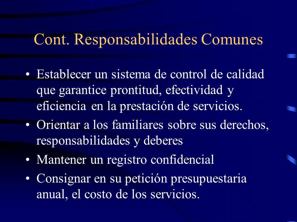 Cont. Responsabilidades Comunes