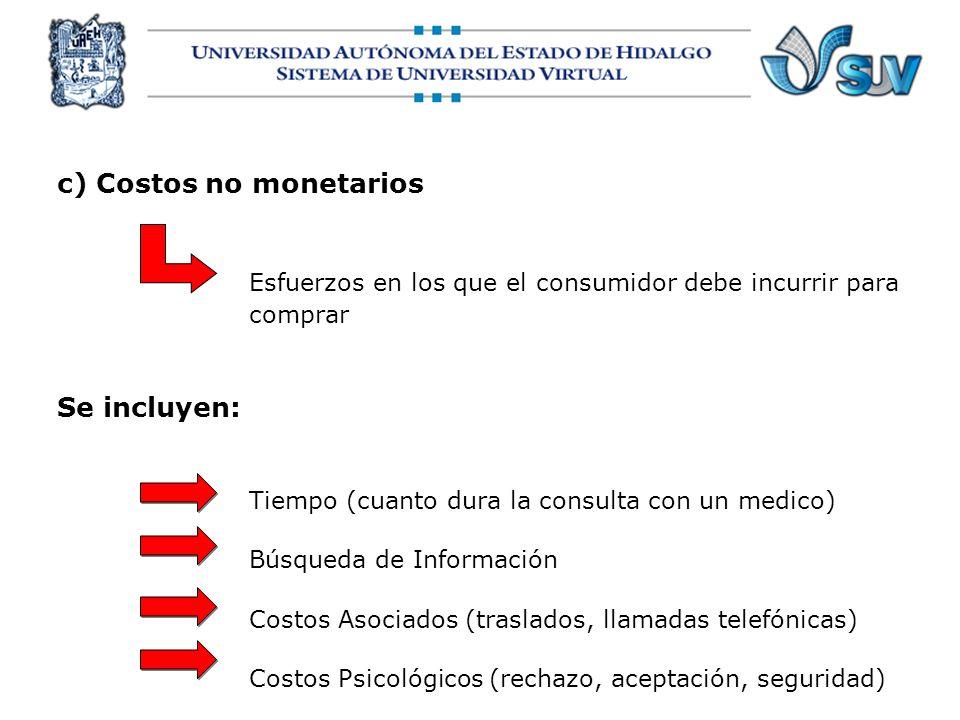 c) Costos no monetarios