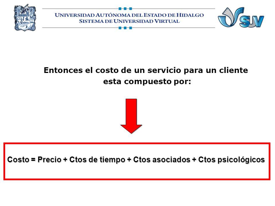 Entonces el costo de un servicio para un cliente
