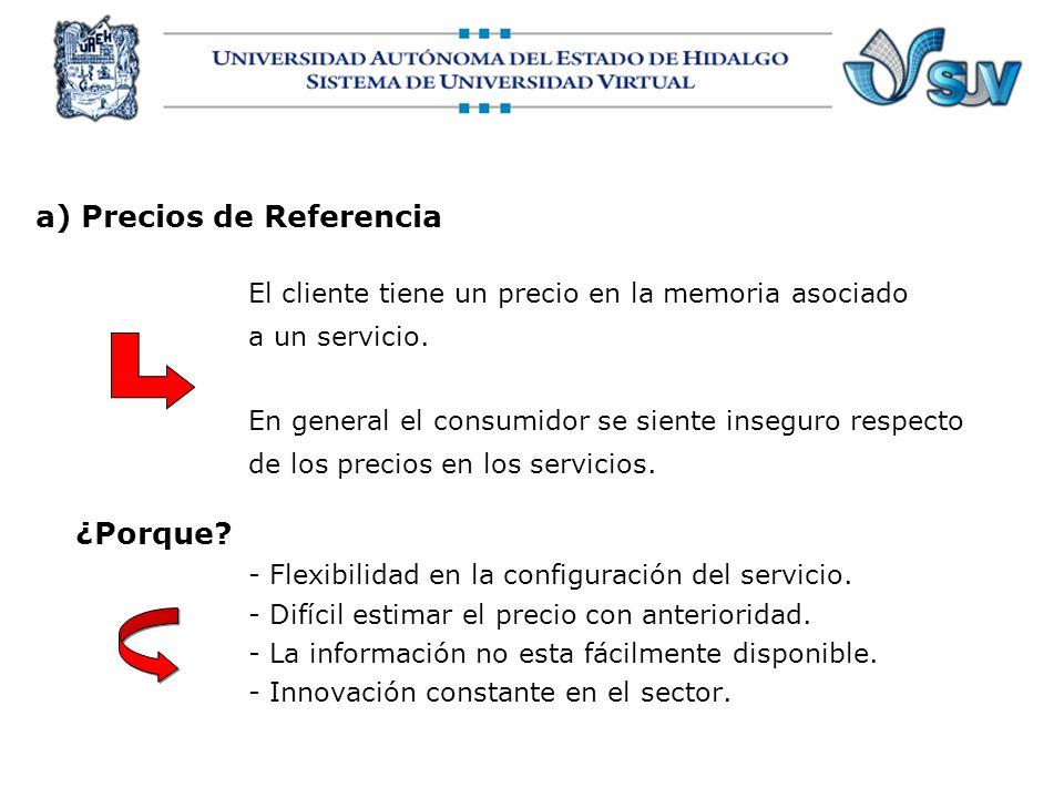 a) Precios de Referencia