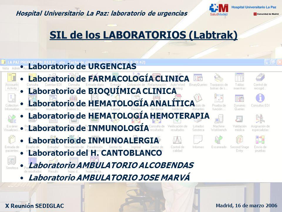 SIL de los LABORATORIOS (Labtrak)