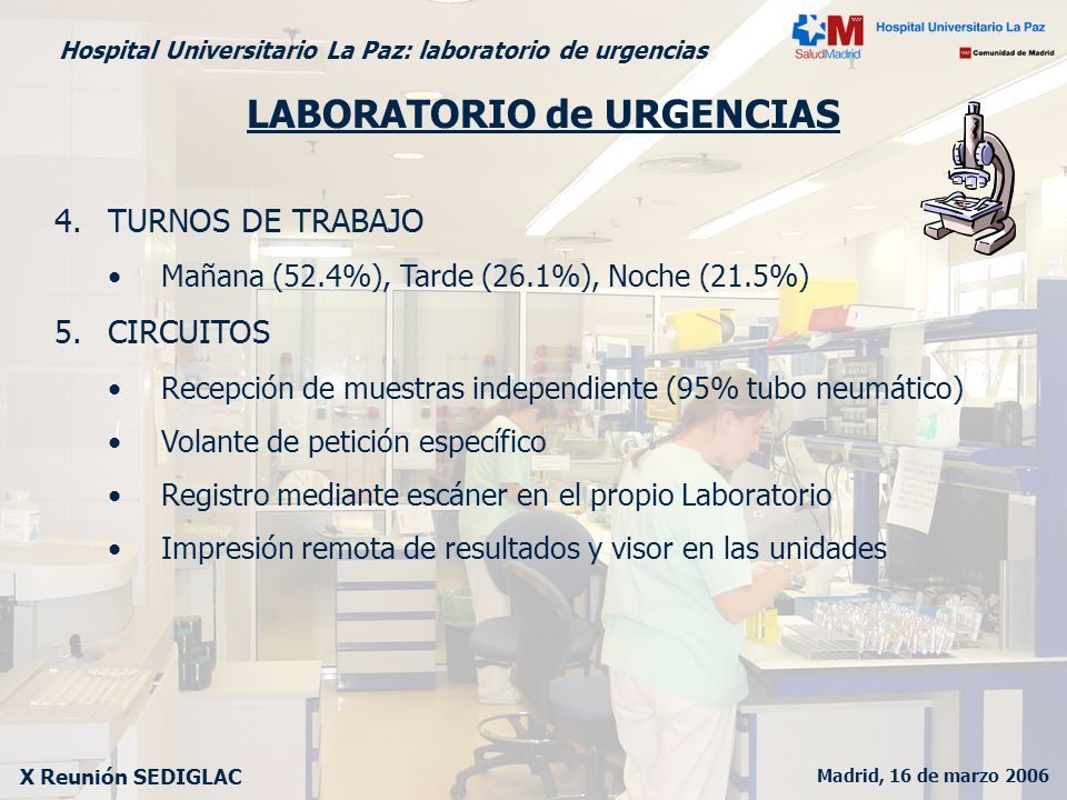 LABORATORIO de URGENCIAS