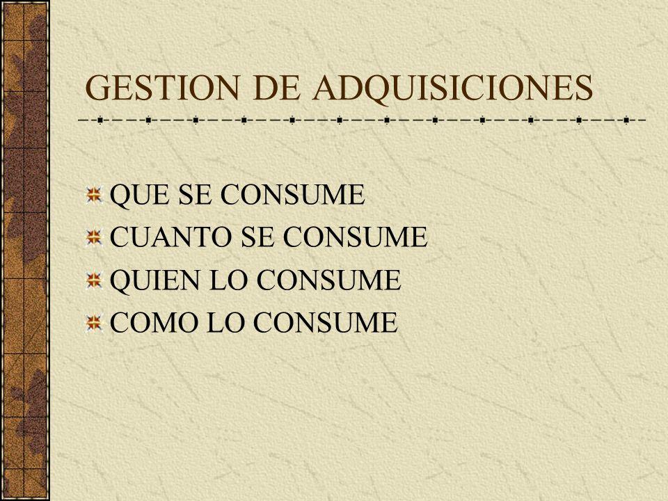 GESTION DE ADQUISICIONES